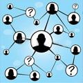 Kādi ir tavi mērķi satiekot cilvēkus internetā?